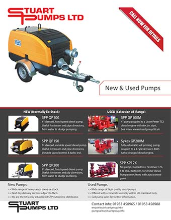 surface pumps ready to buy in the UK